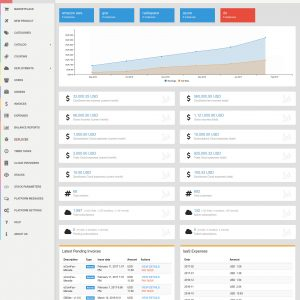 Control Panel - Dashboard for Admins