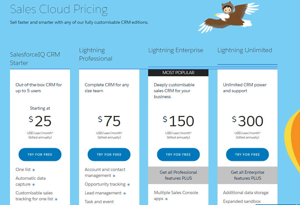 Pricing models: Feature Based model